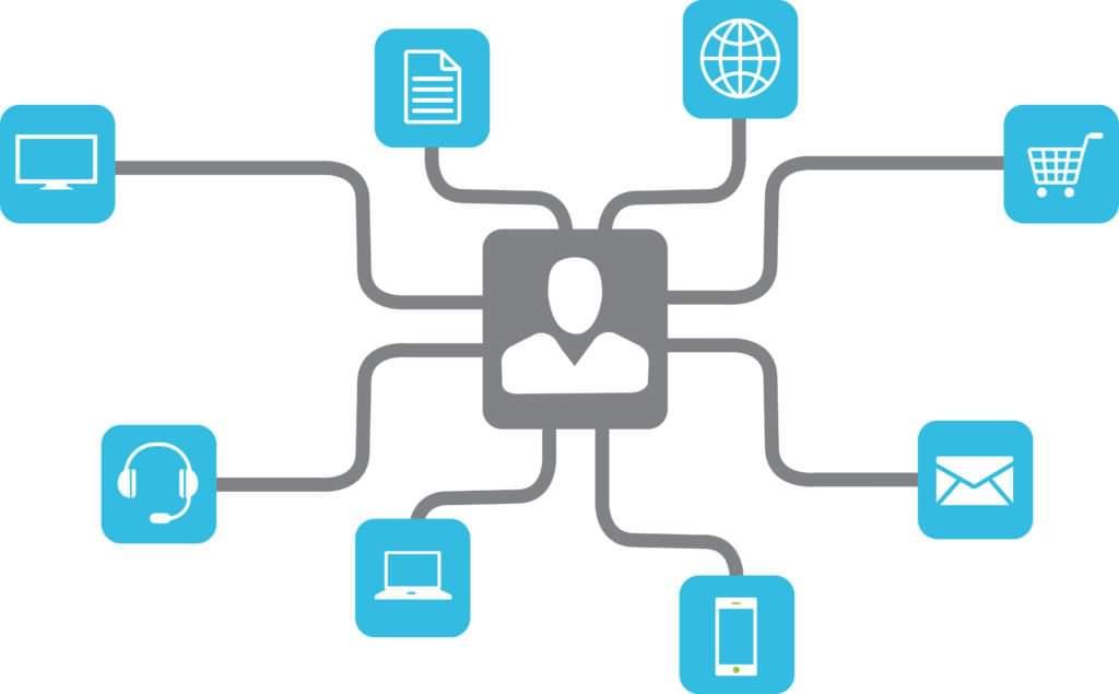 MDigital Tools - Ferramentas Para Negócios Digitais