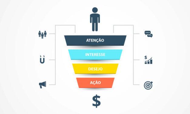 AIDA: O Modelo Persuasivo Capaz De Gerar Milhões Em Vendas